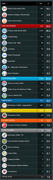 casalvelino_elezioni_2013.jpg
